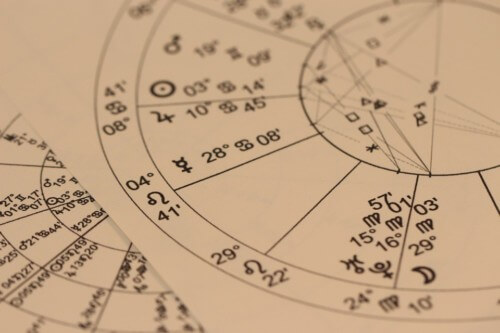 星座占い表